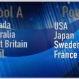 As oito equipes classificadas para os Jogos Paralímpicos Rio 2016 foram sorteados em dois gruposnesta quinta-feira (02 de junho). O vídeo e mais detalhes do sorteio, liberado pela IWRF, pode […]